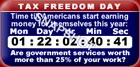 More about US Tax Freedom Clock widget